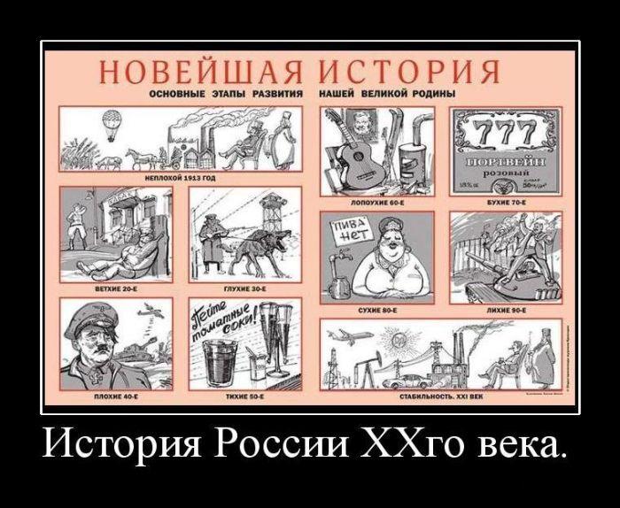 Смешные картинки по истории россии, открытках картинки смешные