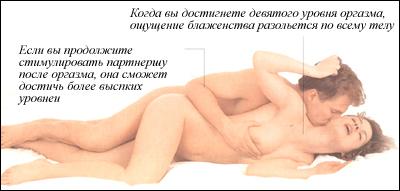 chto-chuvstvuyut-zhenshini-vo-vremya-orgazma