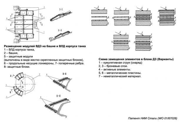 Размещение модулей ВДЗ (вариант) на башне и ВЛД корпуса танка и схема замещения элементов в блоке ДЗ.