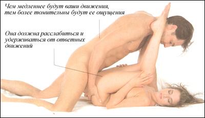 seksualnih-yaponok-dovodyat-struynogo-orgazma