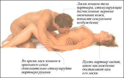 pochemu-paren-propal-posle-seksa