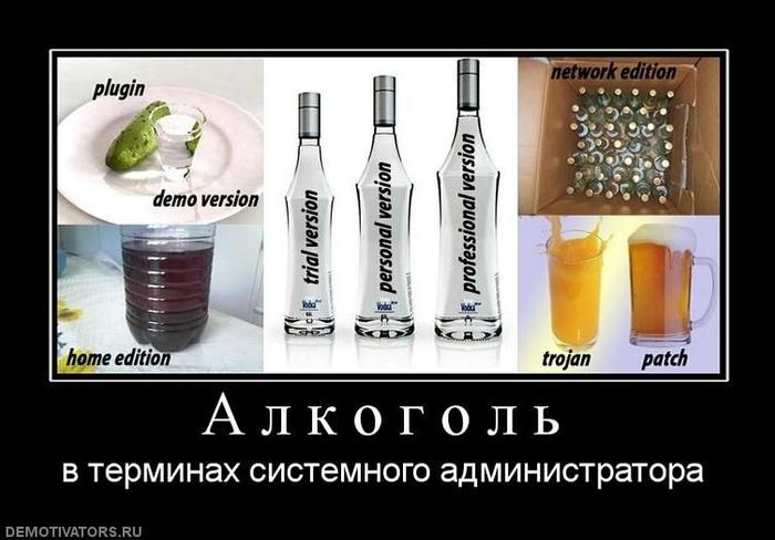 Демотиваторы про алкоголь приколы